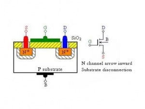 What is a MOS tube? MOS tube structure principle diagram