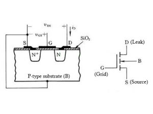 What is the difference between a field effect transistor and a thyristor?